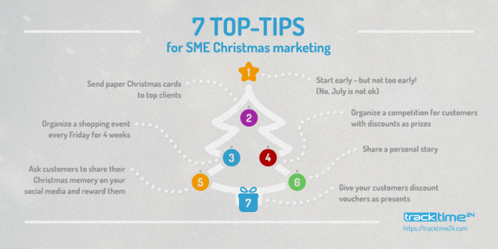 tracktime24_christmas tips for smes